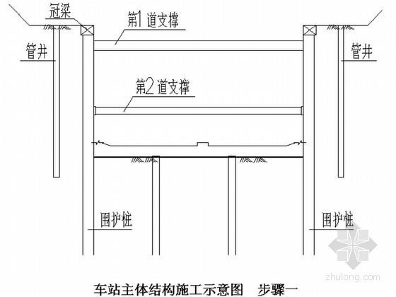 [江苏]地下深基坑车站主体结构施工方案
