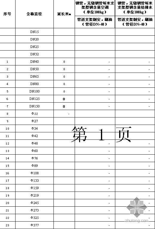 计算管道支架的表格