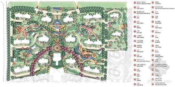 [天津]小区第一期景观设计方案