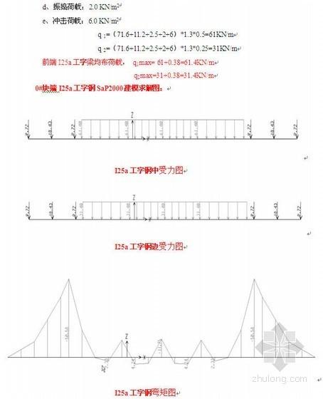永蓝高速公路高架桥上部结构施工方案(连续刚构箱梁)