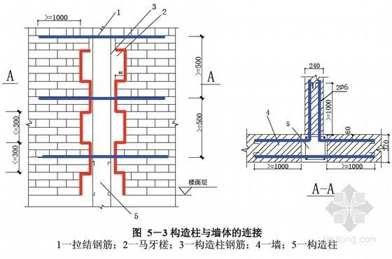 2016年一级建造师《建筑工程管理与实务》案例分析精讲班讲义(300余页)