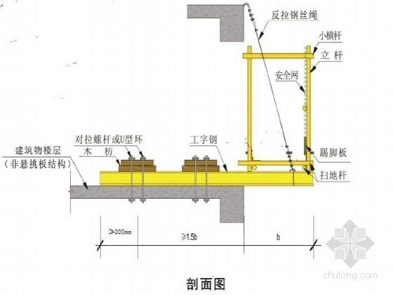 [福建]超高层建筑悬挑式钢管脚手架施工方案