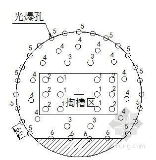 阶梯水电站隧洞引水工程施工组织设计