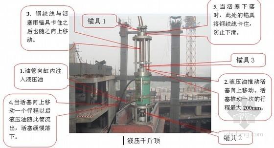 屋面钢结构超大跨度钢梁液压整体提升施工工法