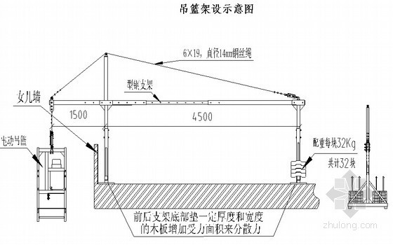 [重庆]住宅工程外墙吊篮施工方案(计算书)