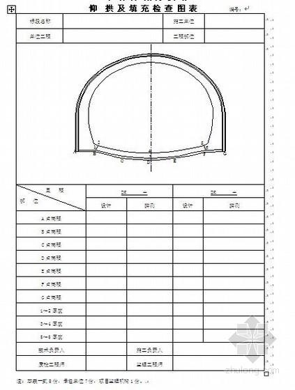 某城际铁路隧道工程质量检验记录表