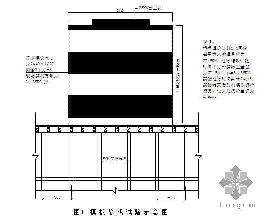 1.1米厚地下室顶板模板支撑技术