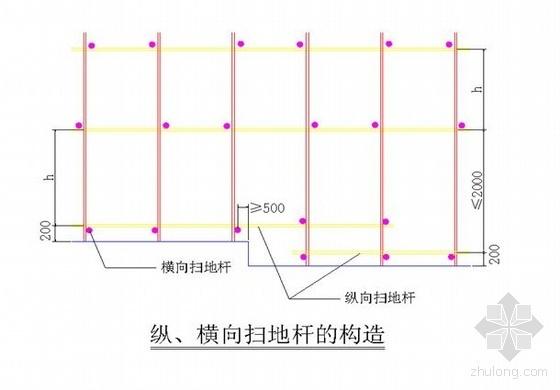 惠州市某工程外脚手架施工方案及计算(工字钢悬挑)