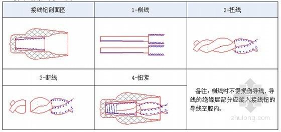 [广东]高层综合性大厦强弱电施工方案270页