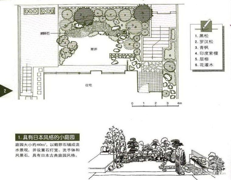 日式风格小庭院景观设计