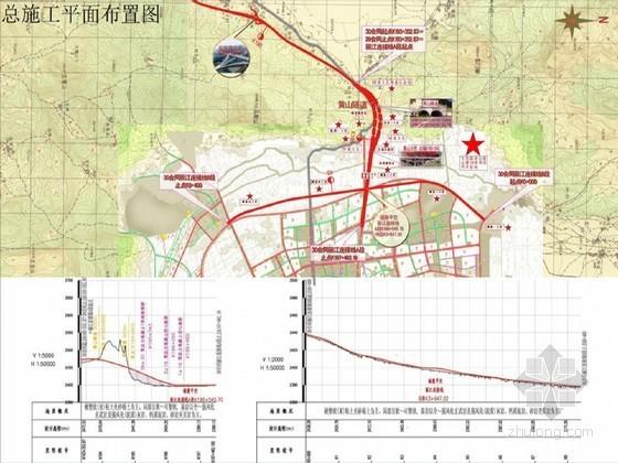 V级围岩钻爆资料下载-双向四车道高速公路分离式隧道工程施工安全专项方案152页