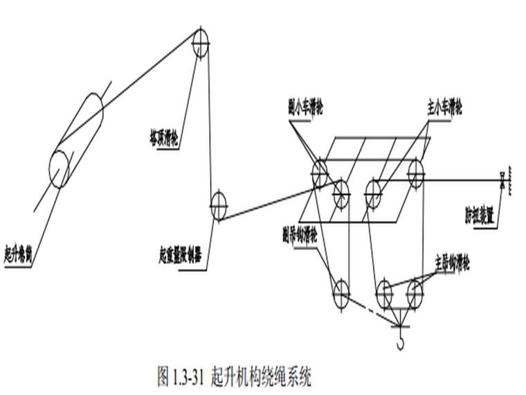 甘肃知名酒店MC320K16塔吊安装施工方案