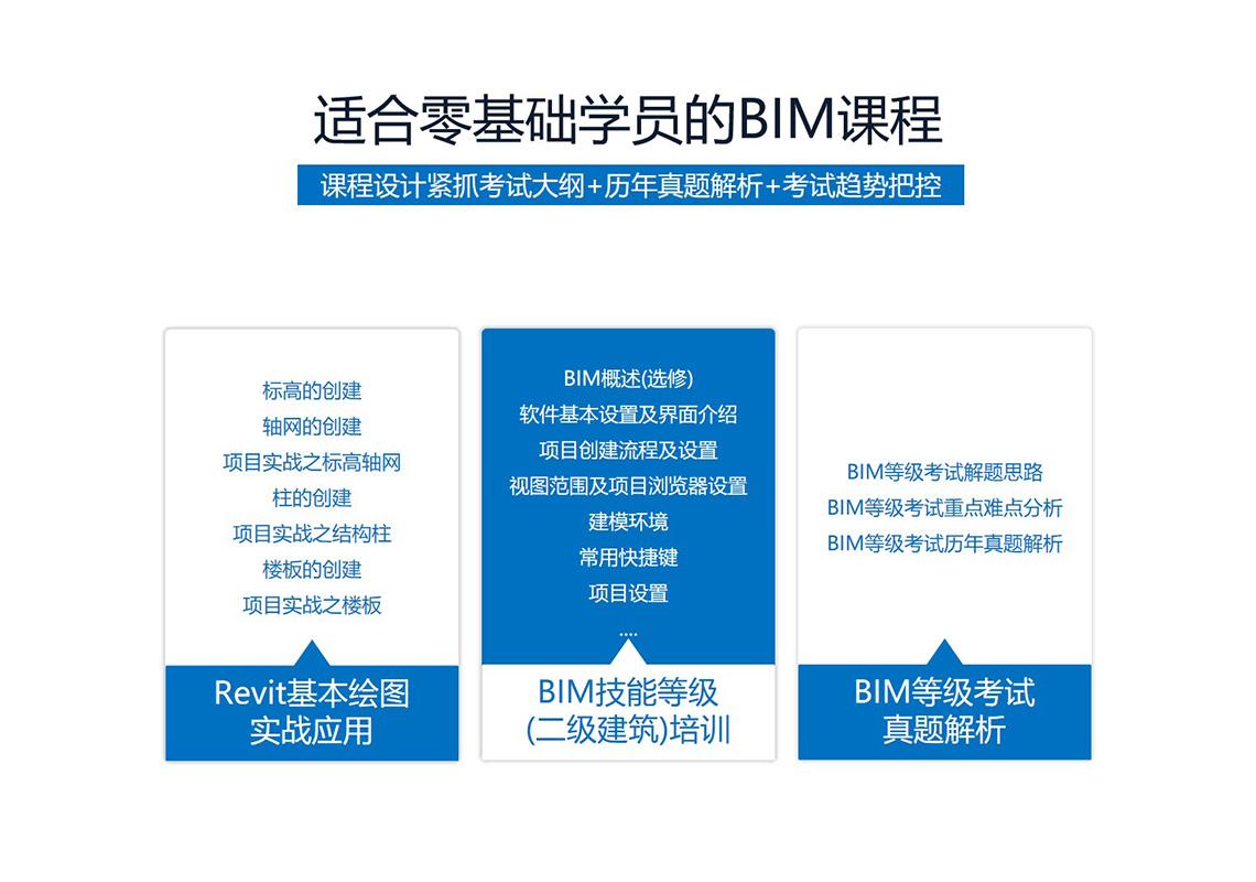 适合零基础BIM学员的BIM课程。历年BIM等级考试真题解析,解答BIM等级考试新手常见问题,掌握获得BIM证书的方法。