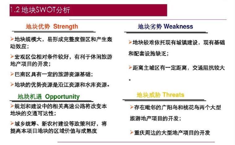 [重庆]大型旅游地产营销策划方案175页(附案例分析)