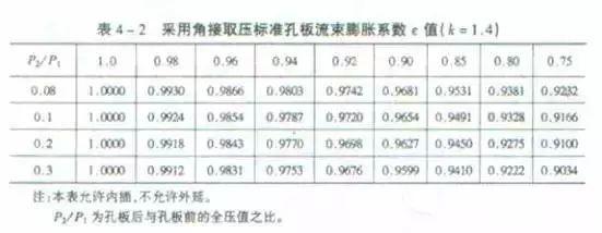 风管安装的21种质量通病_9