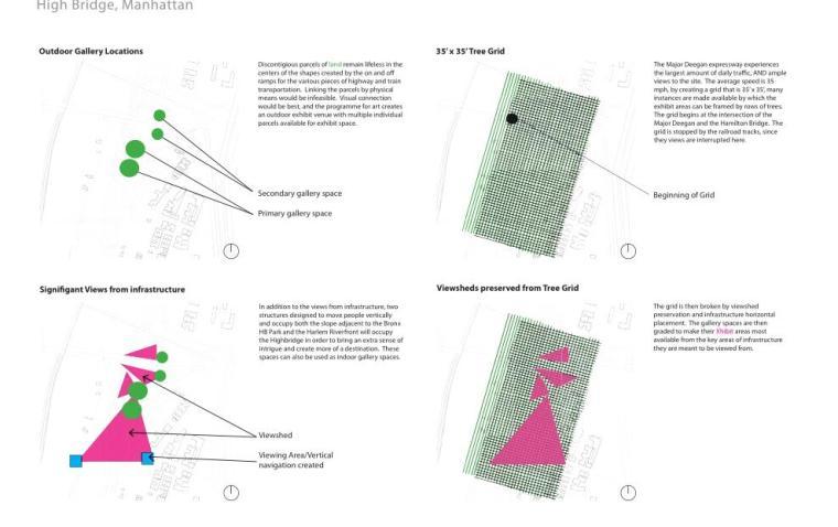 3RD年度景观研究生组合国际竞赛文本(PDF22页)-设计分析