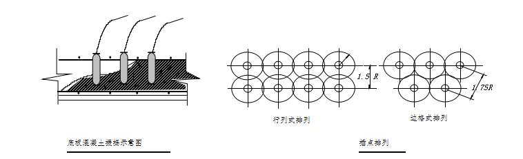 深圳工业区框架结构住宅楼项目施工组织设计(共130页,图文)_3
