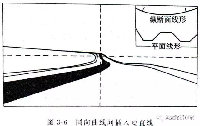超全道路工程平面线型设计,不会的时候拿出来看就可以了!_8