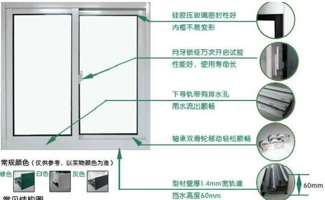 装修施工----铝合金门窗