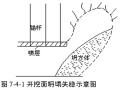隧道施工工艺与施工技术PPT版(共508页)