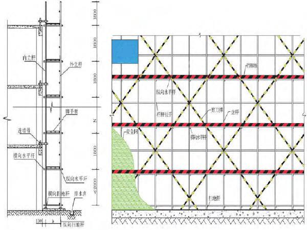 [福建]市政工程施工安全文明标准示范做法图集149页