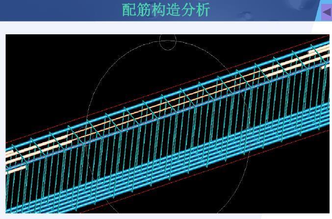 11G101-1平法识图与钢筋工程量计算讲义(图文结合,233页)_7