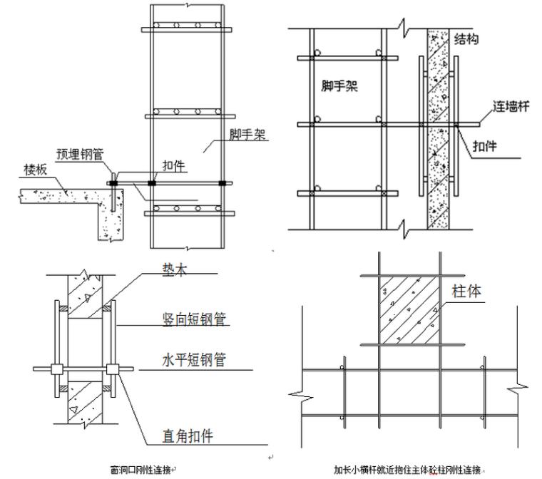 统建农民安置小区项目脚手架工程施工方案(46页)