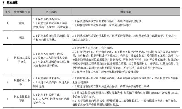 建筑工程施工工艺质量管理标准化指导手册_61