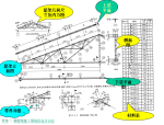 钢结构施工图的识读