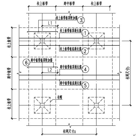 中海地产华东区地下车库结构设计标准_4