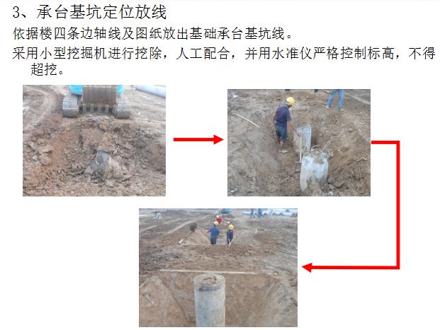 [万泰建设]管桩筏板基础施工工艺(共38页)