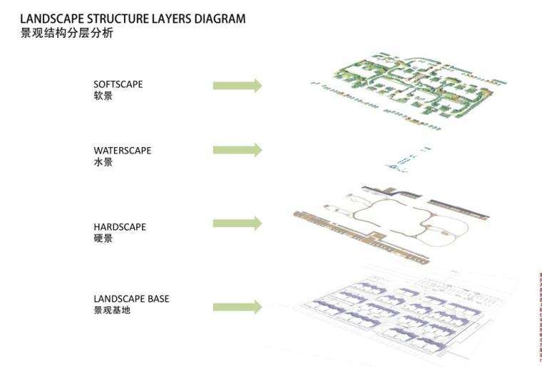 [重庆]天盈首原居住区景观方案文本设计.pdf_5