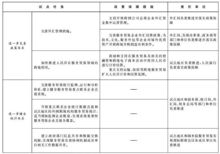 北京和雄安新区列为服贸试点,工程咨询行业迎来重大变革!_13