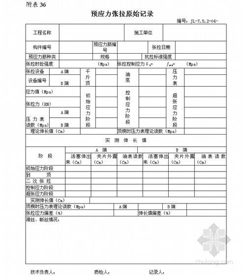 建筑工程施工技术管理制度(中建)