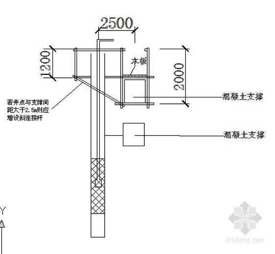 [上海]15米深基坑围护灌注桩加三道水平混凝土支撑加三轴水泥搅拌桩止水施工方案