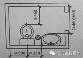 [图文详解]卫生间施工质量控制要点!