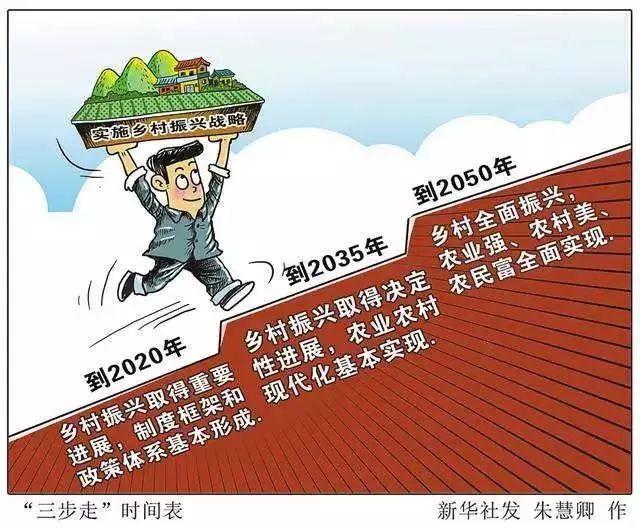 田园综合体|这个中国美丽乡村精品示范村,从负债150万到资产一个