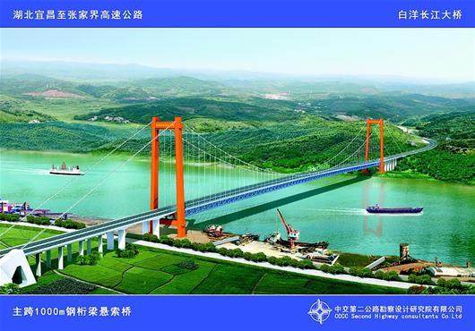 白洋長江大橋項目起于宜昌高新區白洋林場,對接宜張高速當陽至圖片