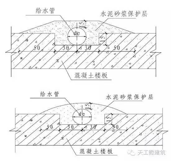 建筑万科丨室内给水、排水管道节点图做法大全