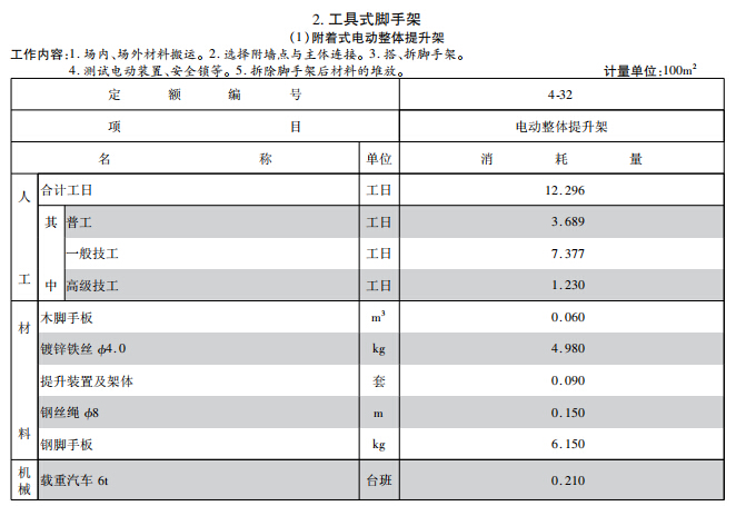 2016年10月装配式建筑工程消耗量定额(征求意见稿)_6
