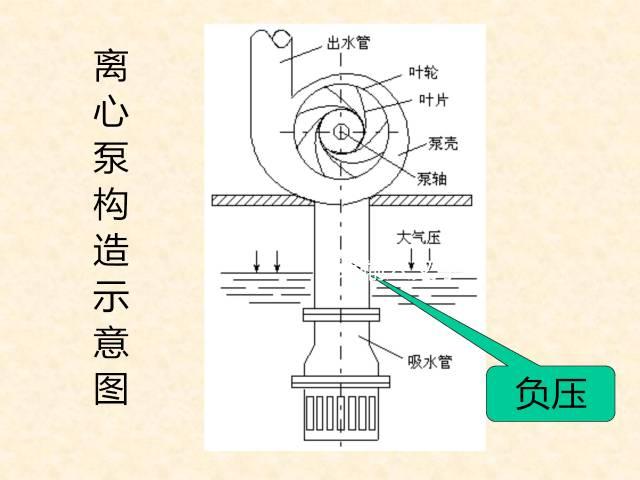 消防增压稳压设备之稳压泵、气压罐_2