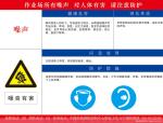 【安全月】职业危害警示标志牌高清挂图