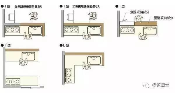 【干货】室内设计空间尺度图解_25