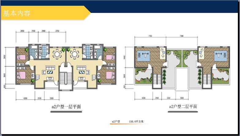 房地产住宅项目套型设计详解(实例分析)_1
