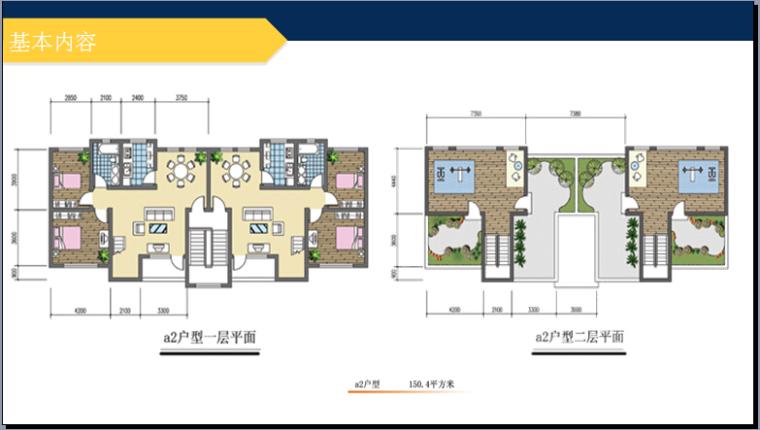 房地产住宅项目套型设计详解(实例分析)