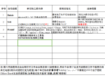 Excel预算工具条与完美函数(解禁版2014)-含年度信息价