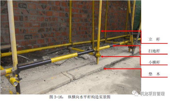 外脚手架及卸料平台安全标准化做法!_16