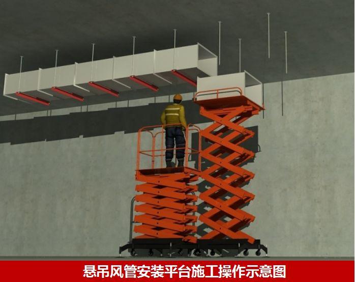 12项科技创新应用,助力施工安全生产管理_16