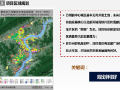 [重庆]房地产市场调研报告及规划方案(图文并茂)