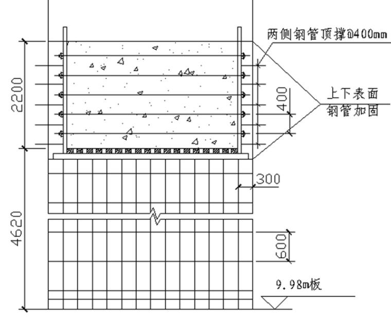 [辽宁]100万吨/年新型焦化装置焦炭塔模板工程施工方案(87页)